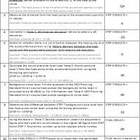 MCS 020 table 2