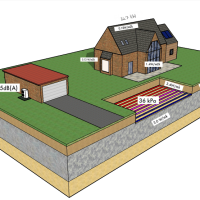 house with renewable energy systems